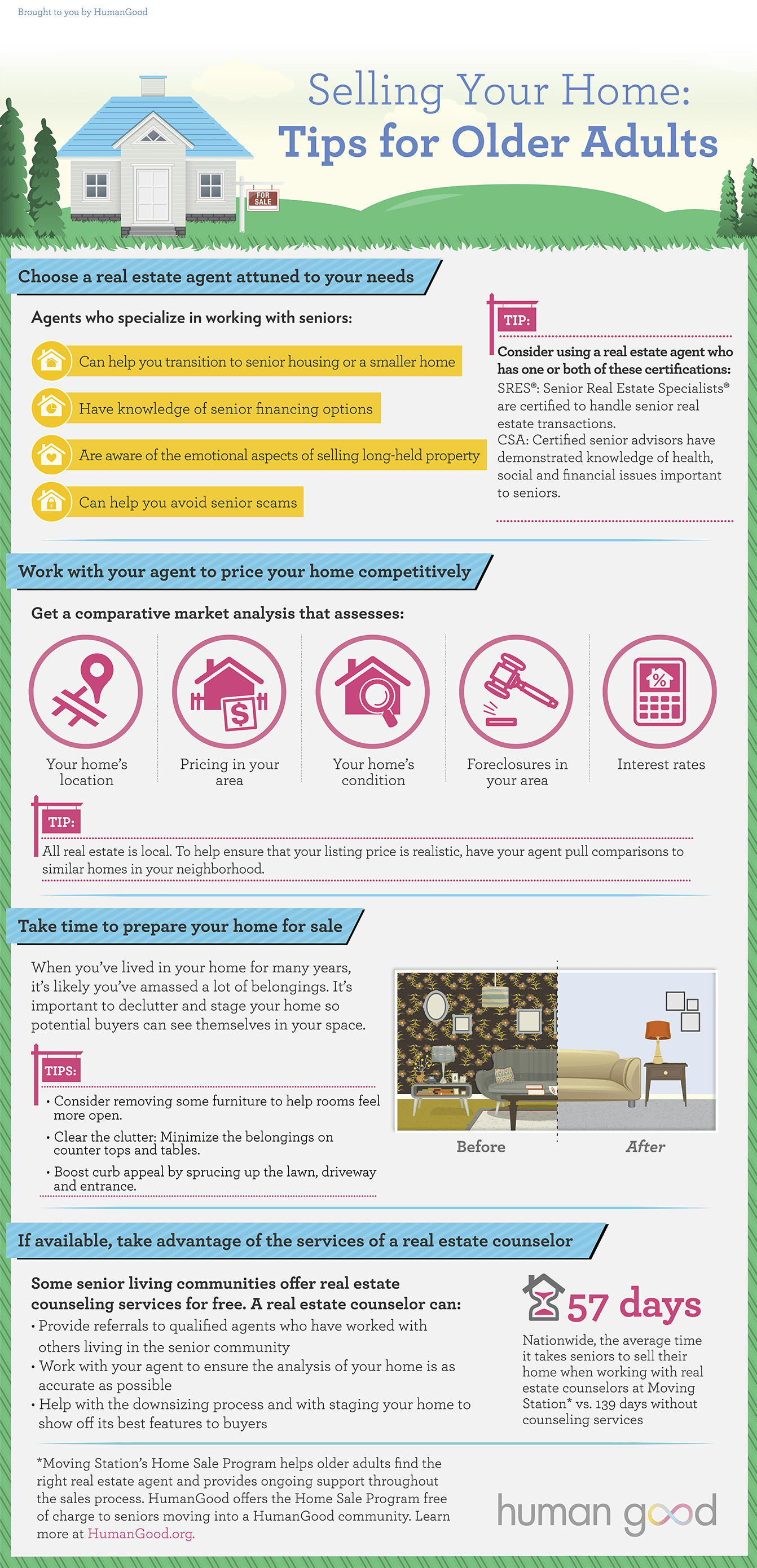 Selling Your Home Tips for Older Adults_HumanGood