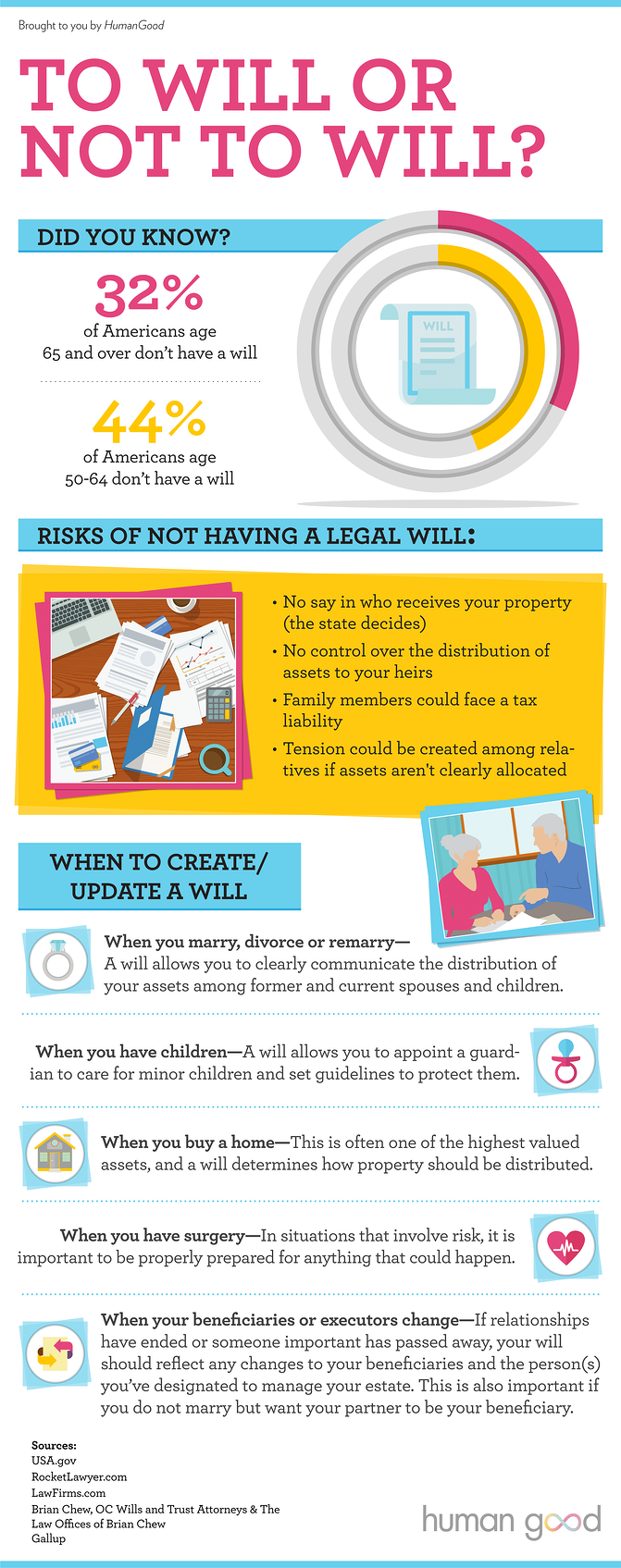 Why and When You Need a Last Will and Testament